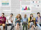 ธุรกิจผลิตสื่อสำหรับโซเชียลออนไลน์ ในยุค 2020 : ความสามารถที่สอดคล้องความต้องการในโลกยุคใหม่
