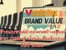 สร้างแบรนด์ด้วยการสร้างคุณค่า จาก CSR สู่ Value Marketing ในปี 2020