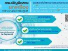 กรมบัญชีกลาง ปรับหลักเกณฑ์ e-Payment รองรับเทคโนโลยีทางการเงินอย่างครบวงจร